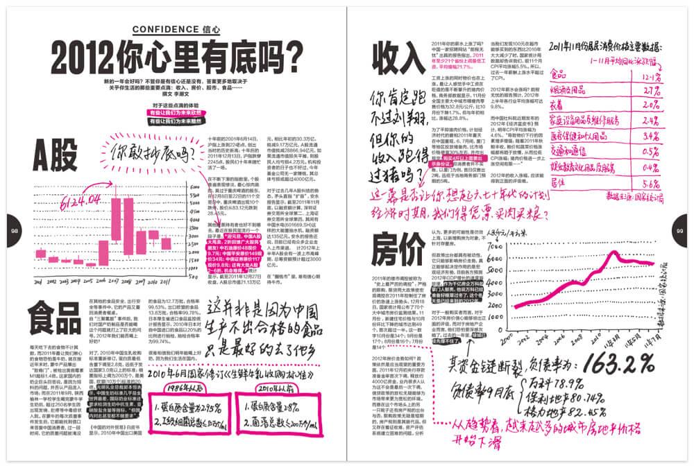 杂志设计_09